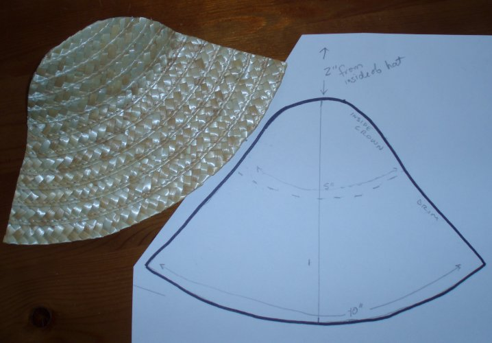 Making a Bonnet from a Straw Hat f98a9d7d7fd